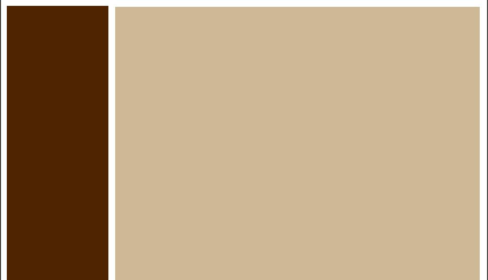 Furniture Upholstery Charlotte | Charlotte Upholstery | Furniture Repair  Charlotte